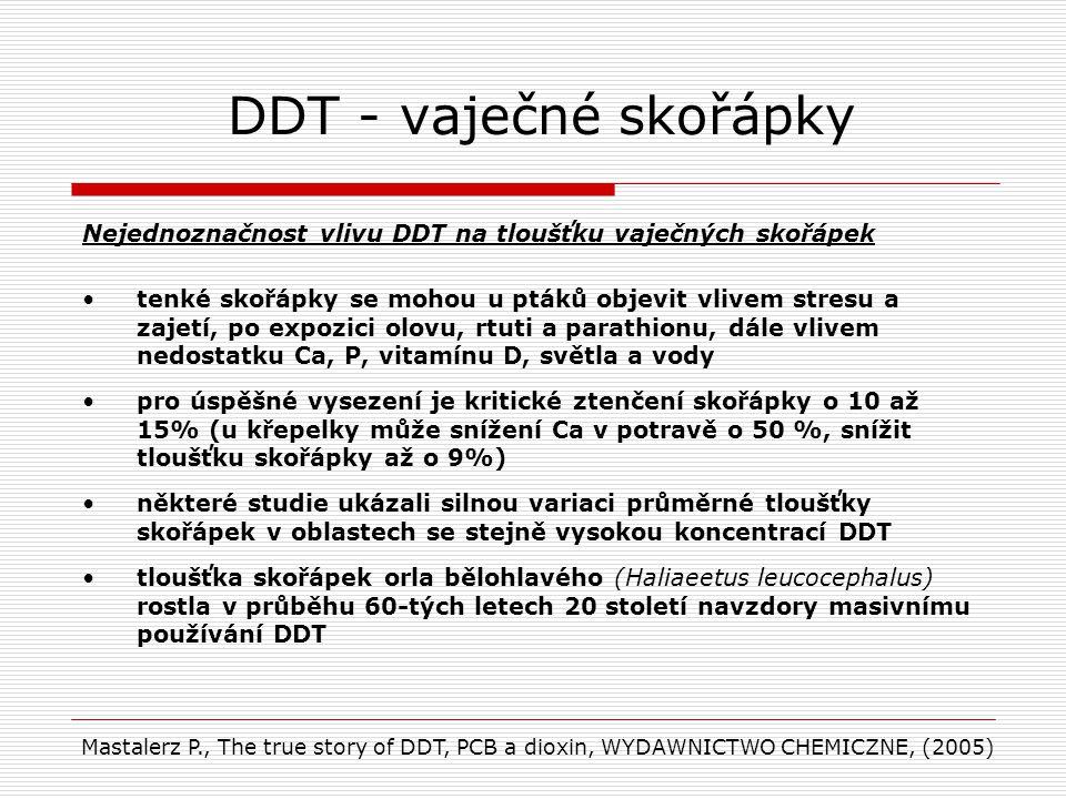 DDT - vaječné skořápky Nejednoznačnost vlivu DDT na tloušťku vaječných skořápek.