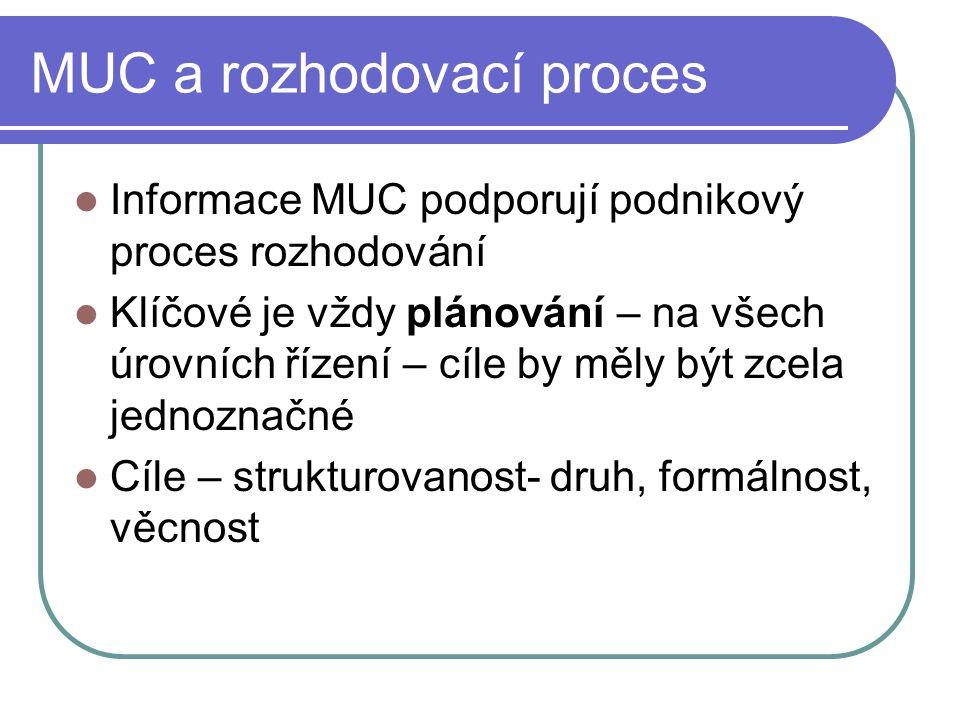 MUC a rozhodovací proces