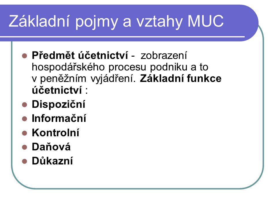 Základní pojmy a vztahy MUC