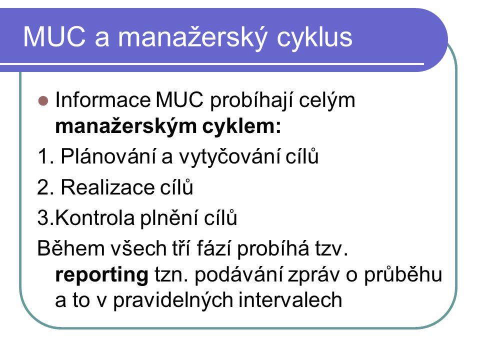MUC a manažerský cyklus