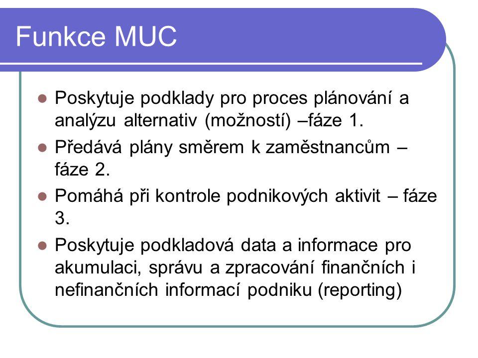 Funkce MUC Poskytuje podklady pro proces plánování a analýzu alternativ (možností) –fáze 1. Předává plány směrem k zaměstnancům – fáze 2.
