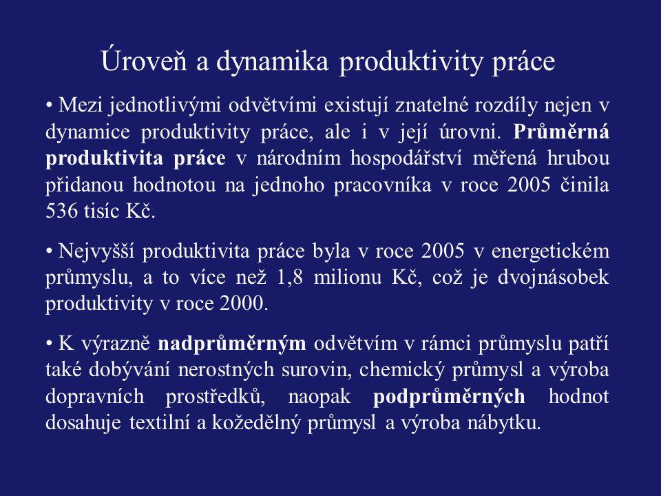 Úroveň a dynamika produktivity práce