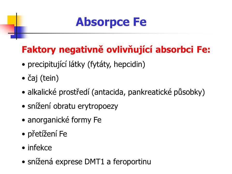 Absorpce Fe Faktory negativně ovlivňující absorbci Fe: