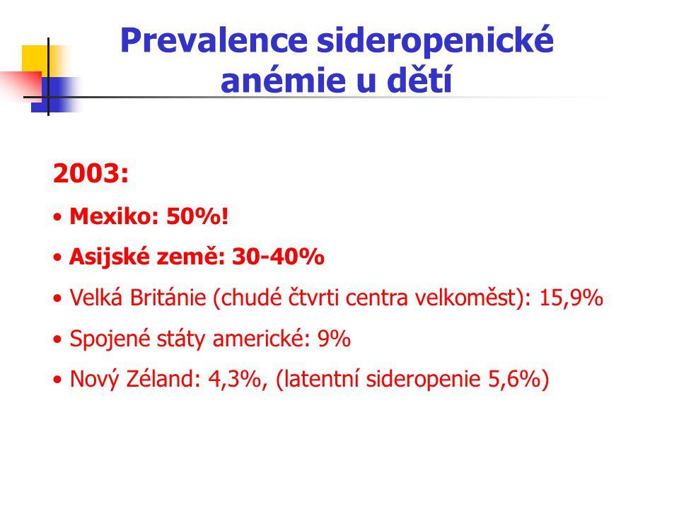 Prevalence sideropenické anémie u dětí