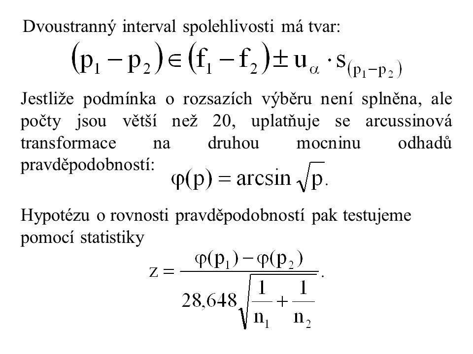 Dvoustranný interval spolehlivosti má tvar: