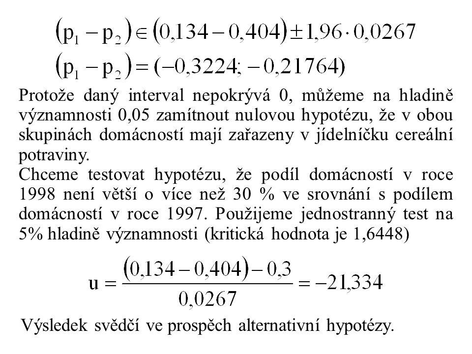 Protože daný interval nepokrývá 0, můžeme na hladině významnosti 0,05 zamítnout nulovou hypotézu, že v obou skupinách domácností mají zařazeny v jídelníčku cereální potraviny.