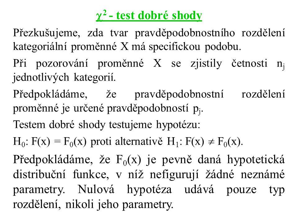 2 - test dobré shody Přezkušujeme, zda tvar pravděpodobnostního rozdělení kategoriální proměnné X má specifickou podobu.