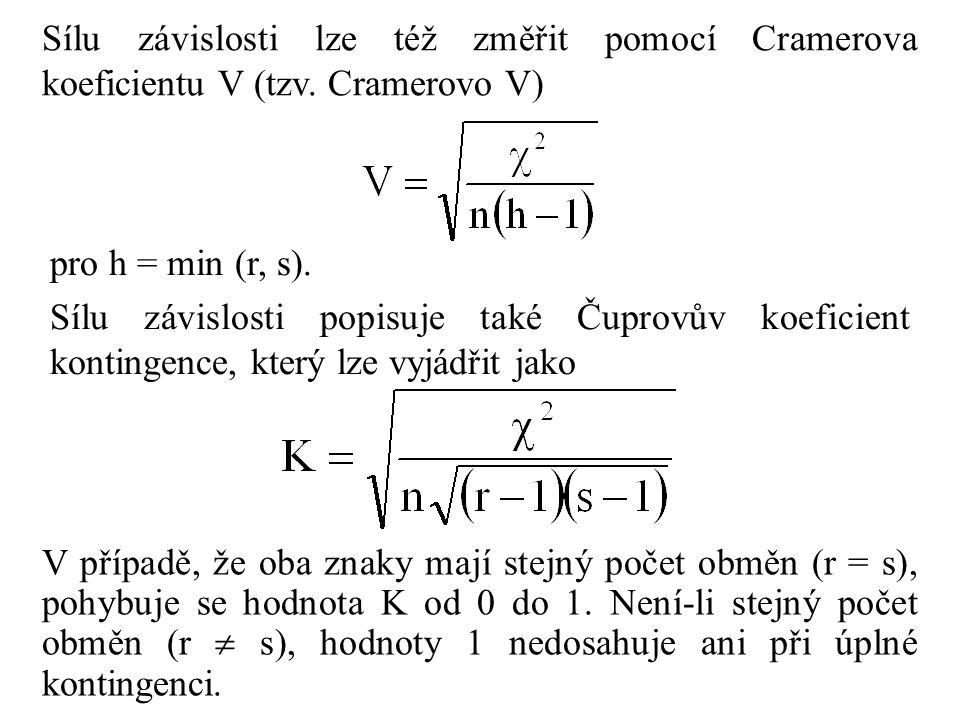 Sílu závislosti lze též změřit pomocí Cramerova koeficientu V (tzv