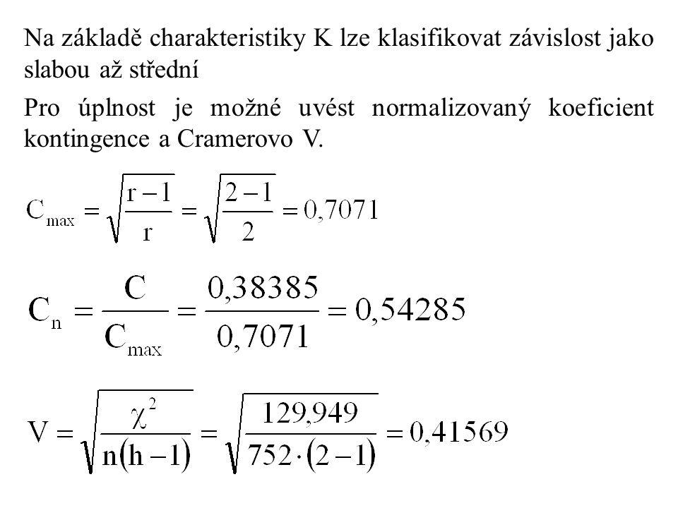 Na základě charakteristiky K lze klasifikovat závislost jako slabou až střední