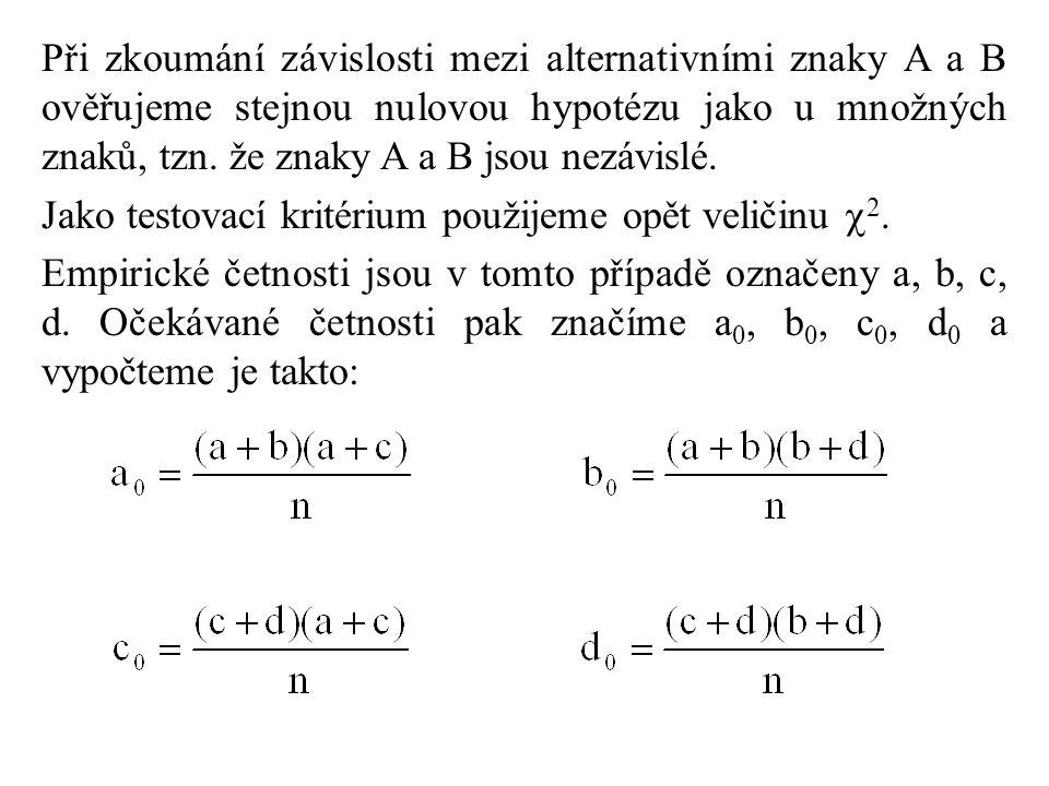 Při zkoumání závislosti mezi alternativními znaky A a B ověřujeme stejnou nulovou hypotézu jako u množných znaků, tzn. že znaky A a B jsou nezávislé.