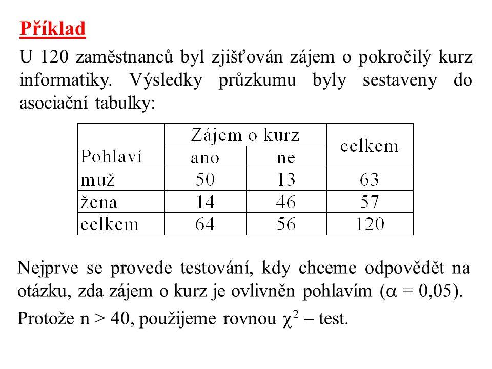 Příklad U 120 zaměstnanců byl zjišťován zájem o pokročilý kurz informatiky. Výsledky průzkumu byly sestaveny do asociační tabulky: