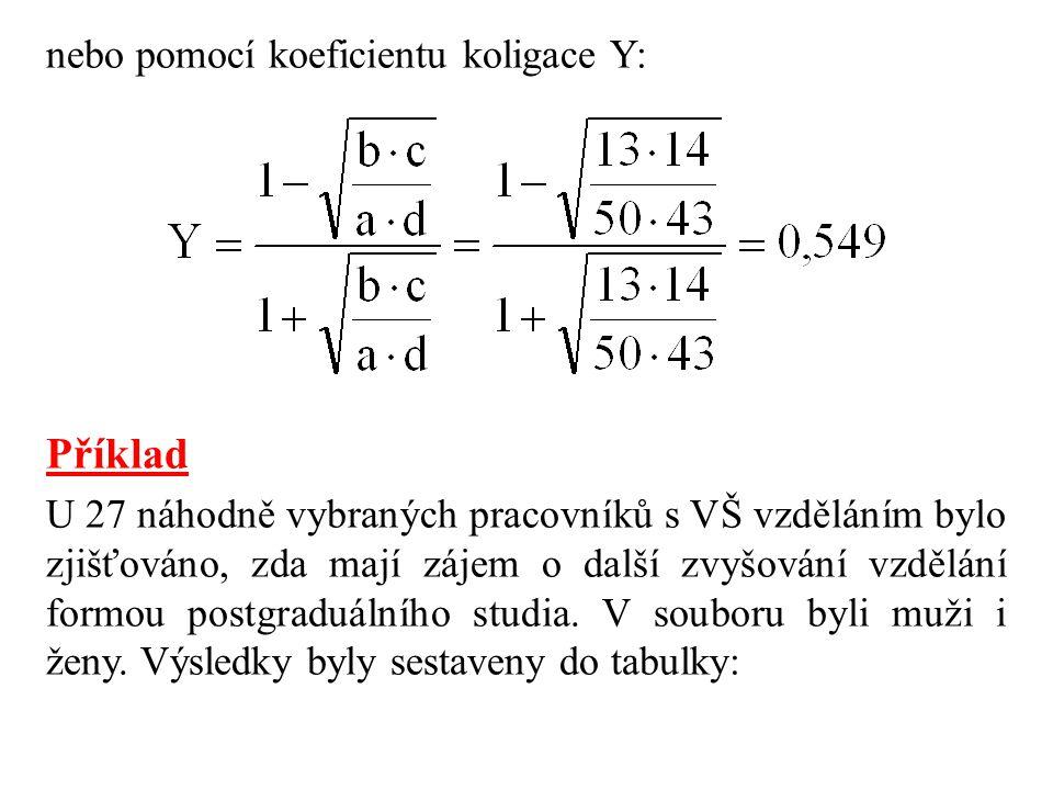 Příklad nebo pomocí koeficientu koligace Y: