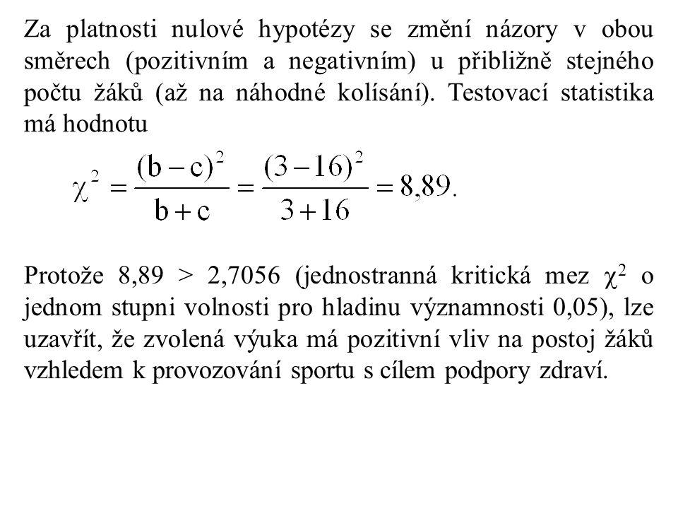 Za platnosti nulové hypotézy se změní názory v obou směrech (pozitivním a negativním) u přibližně stejného počtu žáků (až na náhodné kolísání). Testovací statistika má hodnotu