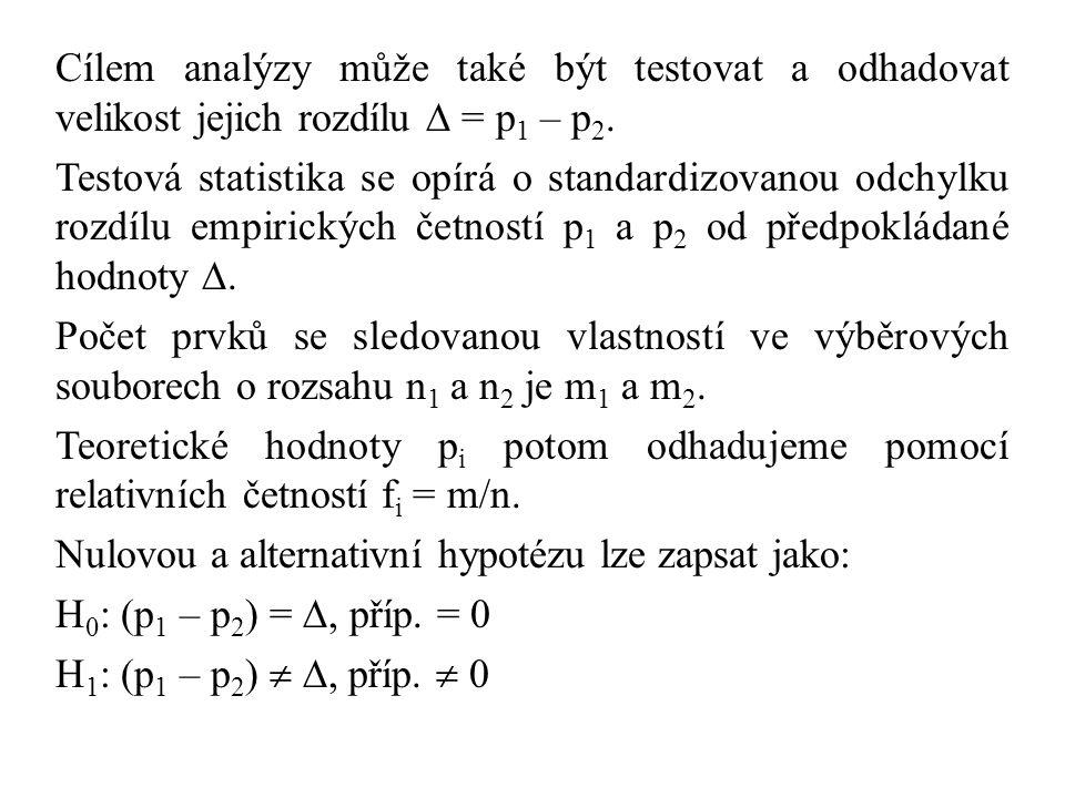 Cílem analýzy může také být testovat a odhadovat velikost jejich rozdílu  = p1 – p2.