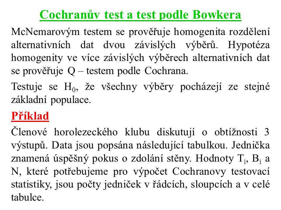 Cochranův test a test podle Bowkera
