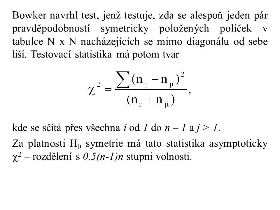 Bowker navrhl test, jenž testuje, zda se alespoň jeden pár pravděpodobností symetricky položených políček v tabulce N x N nacházejících se mimo diagonálu od sebe liší. Testovací statistika má potom tvar