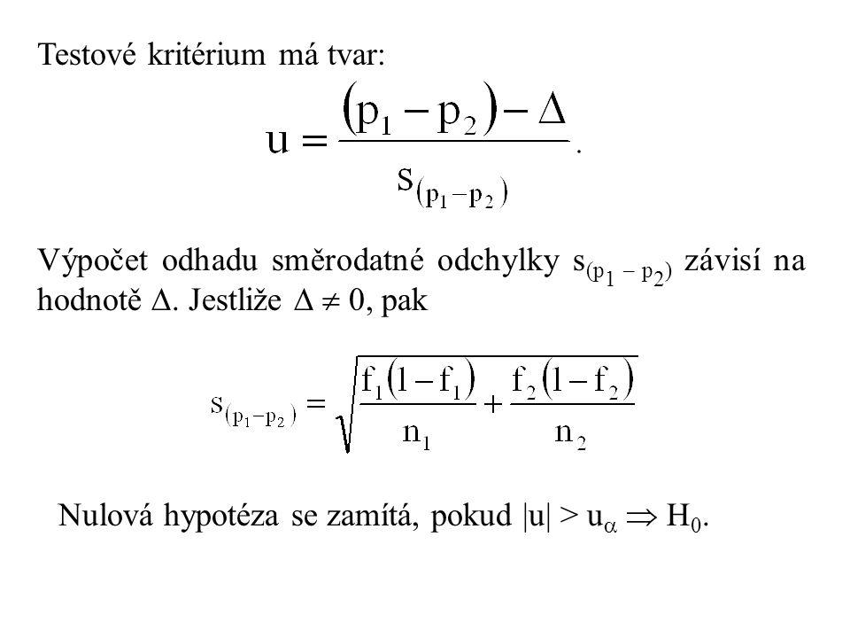 Testové kritérium má tvar: