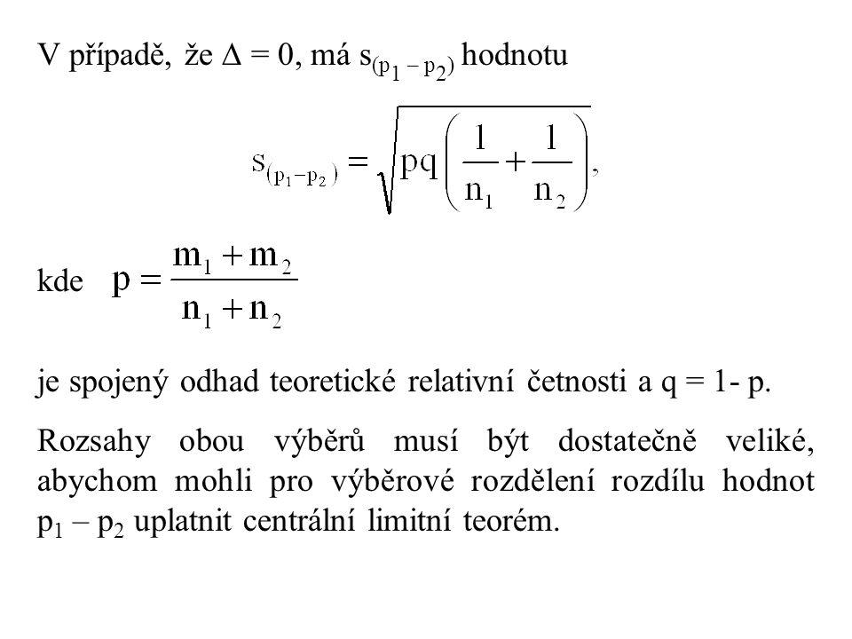 V případě, že  = 0, má s(p1 – p2) hodnotu