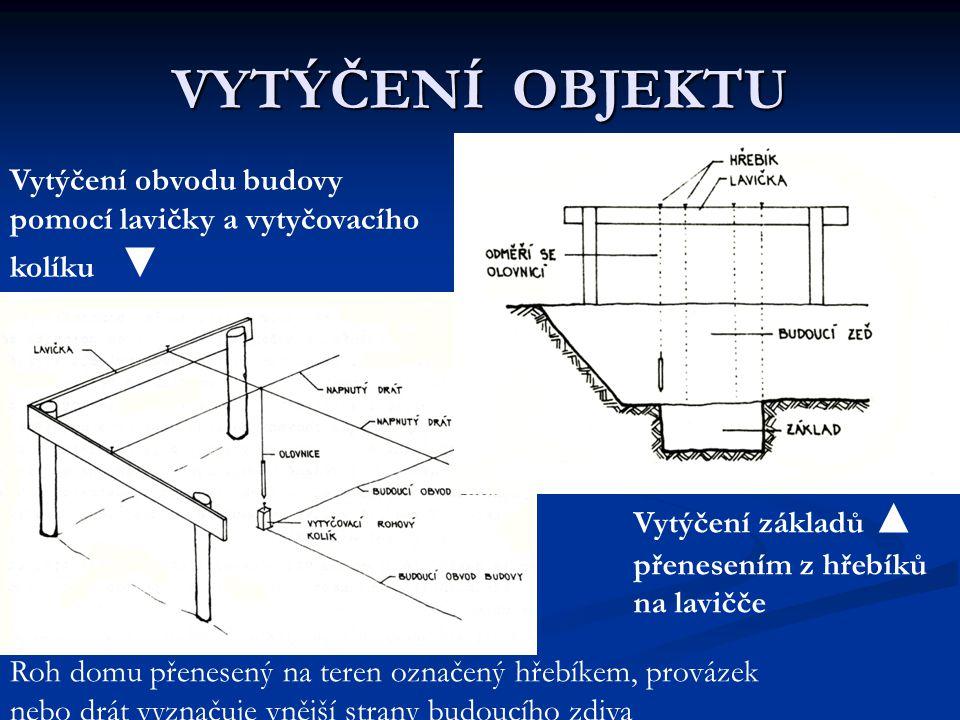 VYTÝČENÍ OBJEKTU Vytýčení obvodu budovy pomocí lavičky a vytyčovacího