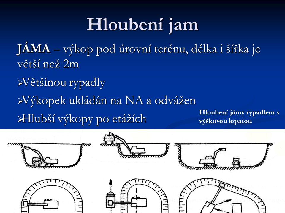 Hloubení jam JÁMA – výkop pod úrovní terénu, délka i šířka je větší než 2m. Většinou rypadly. Výkopek ukládán na NA a odvážen.