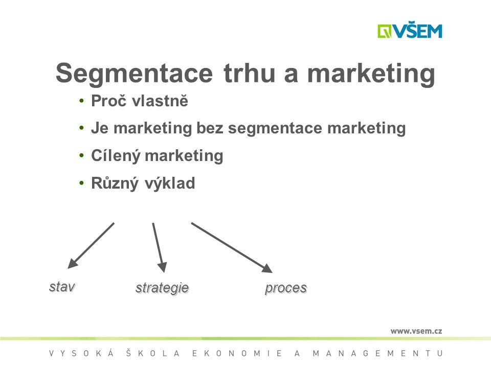 Segmentace trhu a marketing