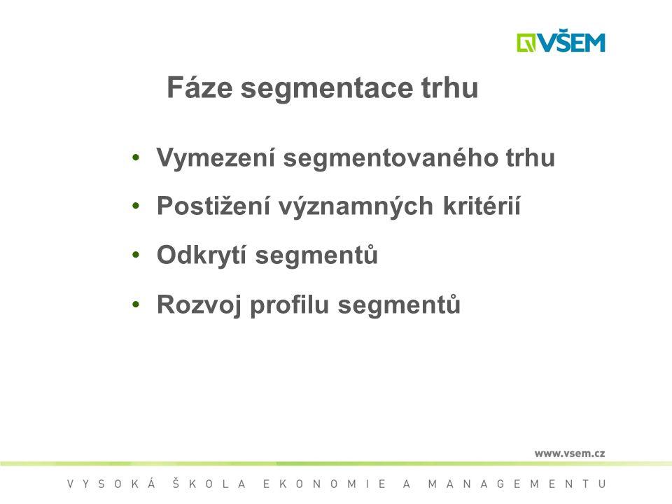 Fáze segmentace trhu Vymezení segmentovaného trhu