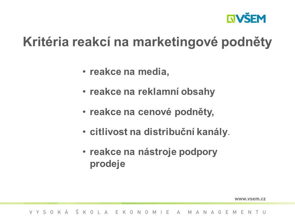 Kritéria reakcí na marketingové podněty