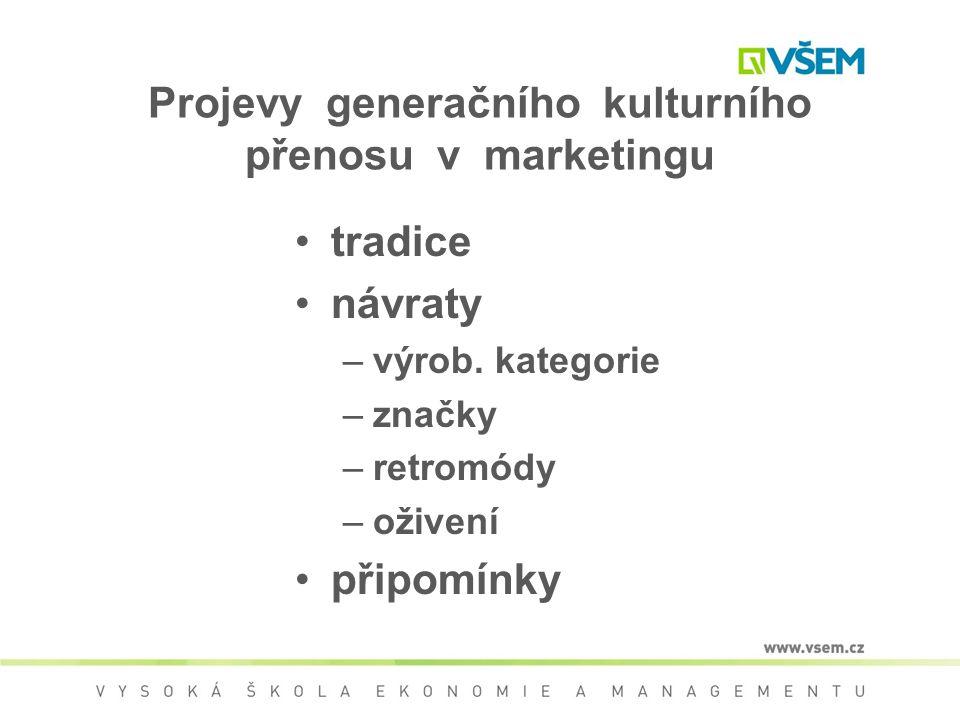 Projevy generačního kulturního přenosu v marketingu