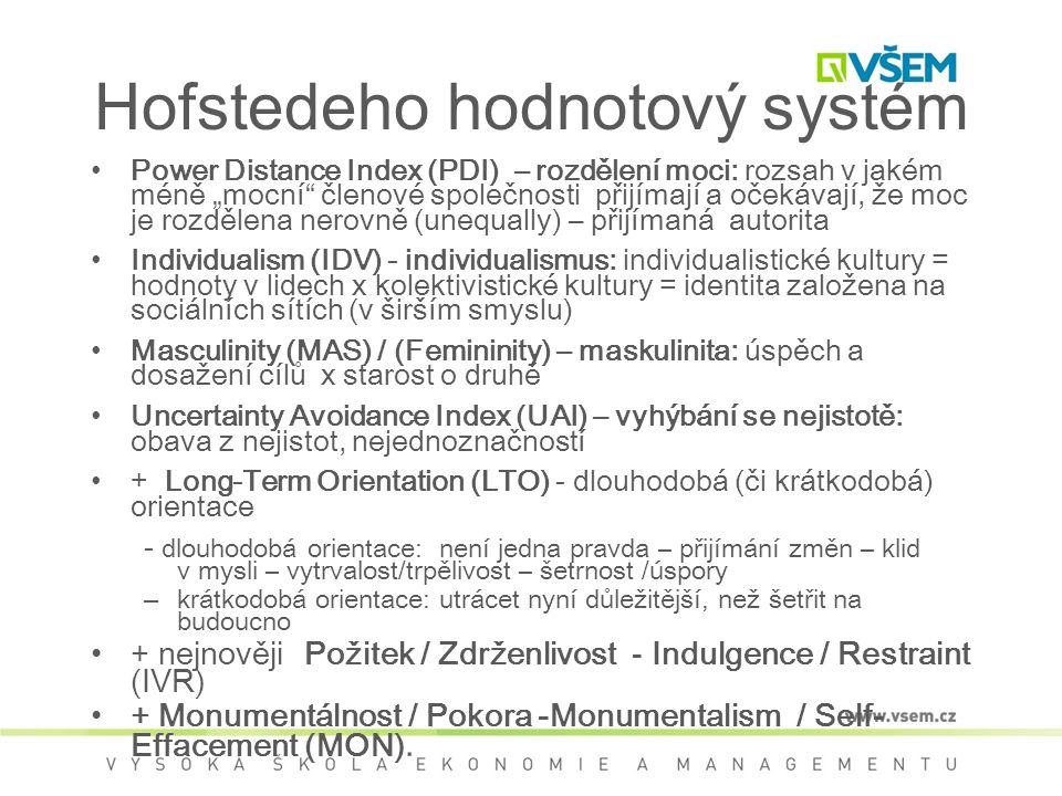 Hofstedeho hodnotový systém