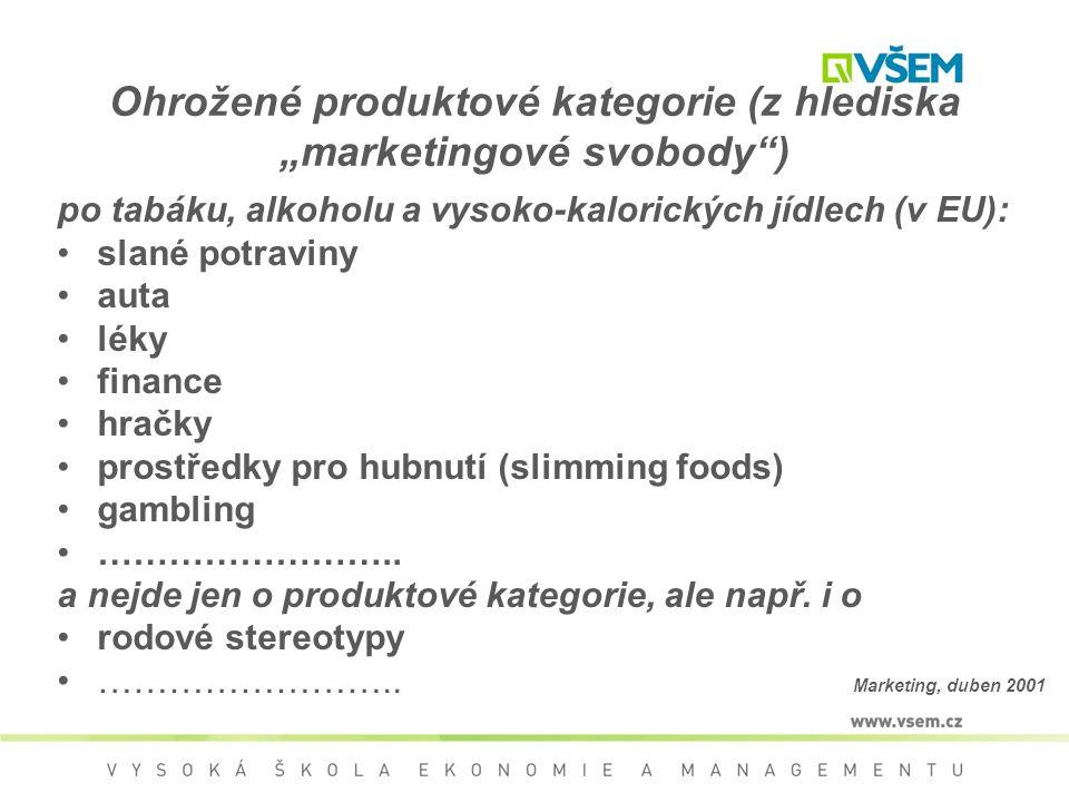 """Ohrožené produktové kategorie (z hlediska """"marketingové svobody )"""