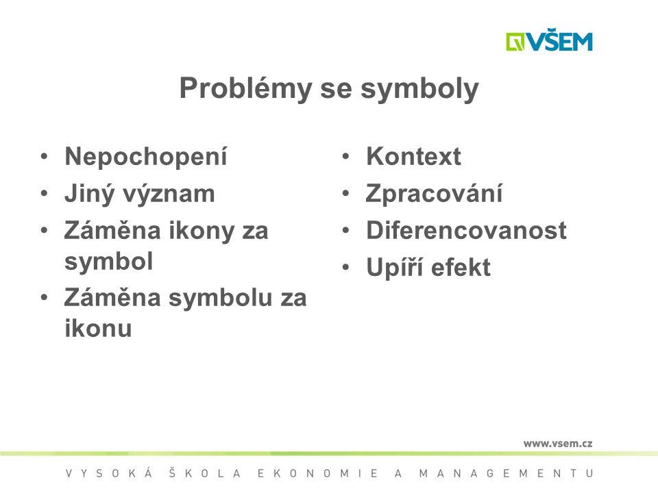 Problémy se symboly Nepochopení Jiný význam Záměna ikony za symbol