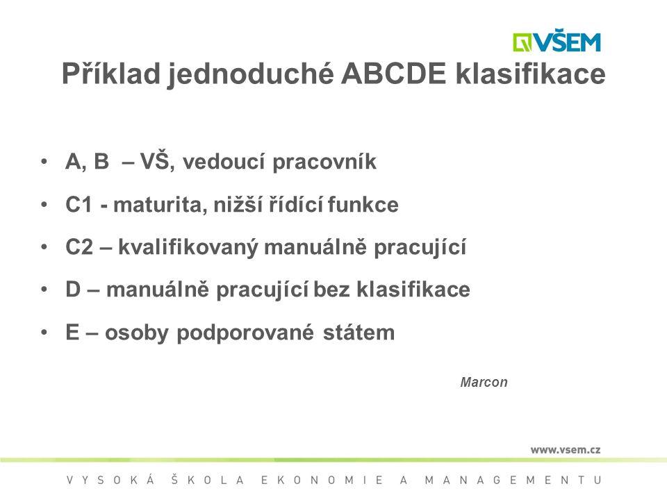 Příklad jednoduché ABCDE klasifikace