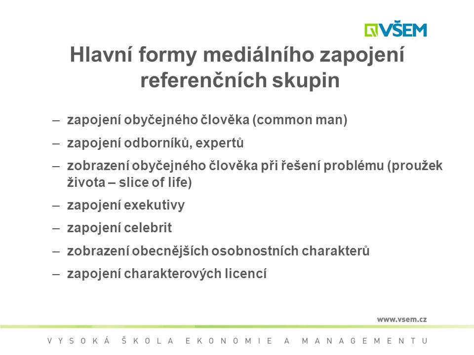 Hlavní formy mediálního zapojení referenčních skupin
