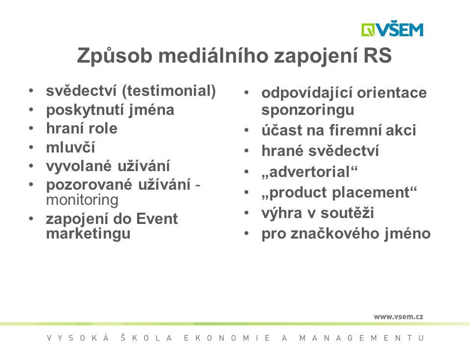 Způsob mediálního zapojení RS