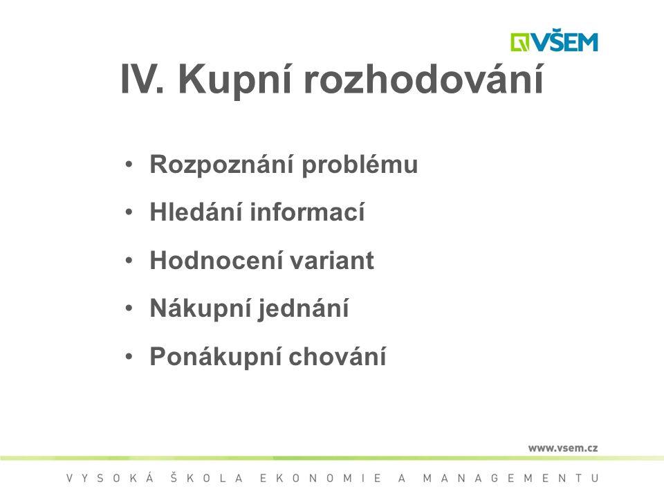 IV. Kupní rozhodování Rozpoznání problému Hledání informací
