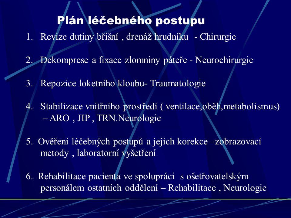 Plán léčebného postupu