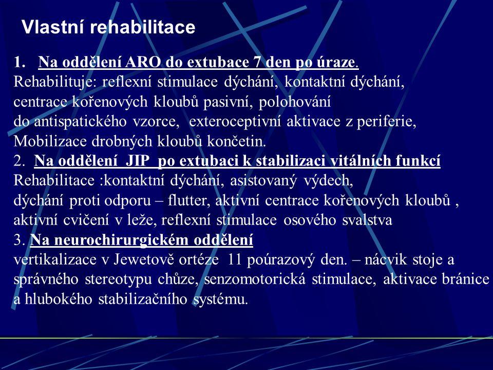 Vlastní rehabilitace Na oddělení ARO do extubace 7 den po úraze.