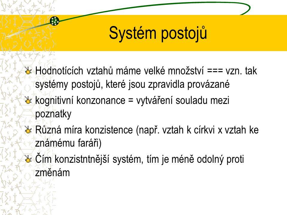 Systém postojů Hodnotících vztahů máme velké množství === vzn. tak systémy postojů, které jsou zpravidla provázané.