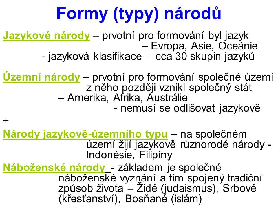 Formy (typy) národů Jazykové národy – prvotní pro formování byl jazyk – Evropa, Asie, Oceánie.