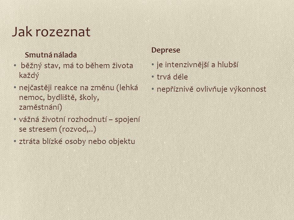 Jak rozeznat Deprese Smutná nálada