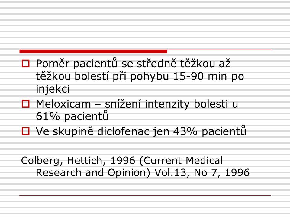 Meloxicam – snížení intenzity bolesti u 61% pacientů