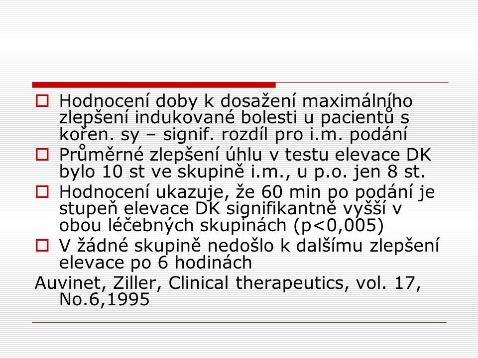 Hodnocení doby k dosažení maximálního zlepšení indukované bolesti u pacientů s kořen. sy – signif. rozdíl pro i.m. podání