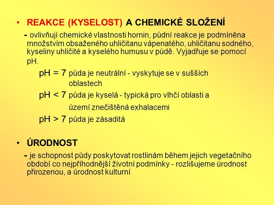 REAKCE (KYSELOST) A CHEMICKÉ SLOŽENÍ