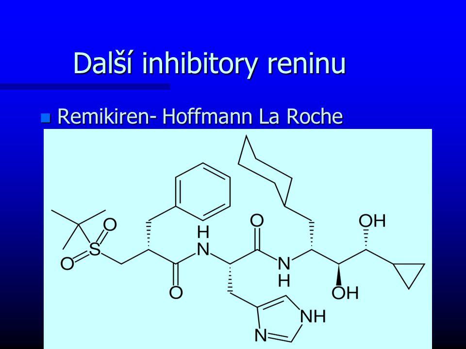 Další inhibitory reninu