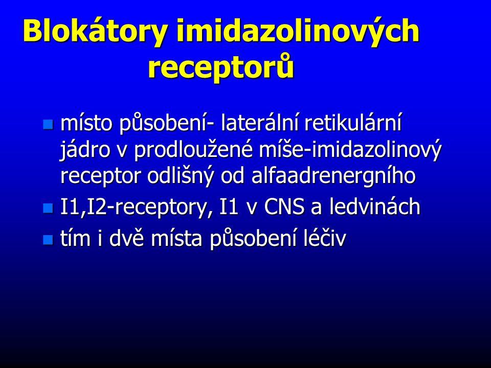 Blokátory imidazolinových receptorů