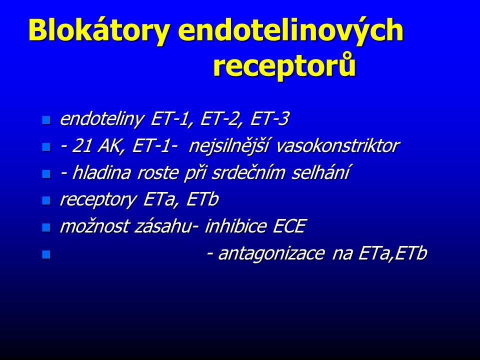 Blokátory endotelinových receptorů