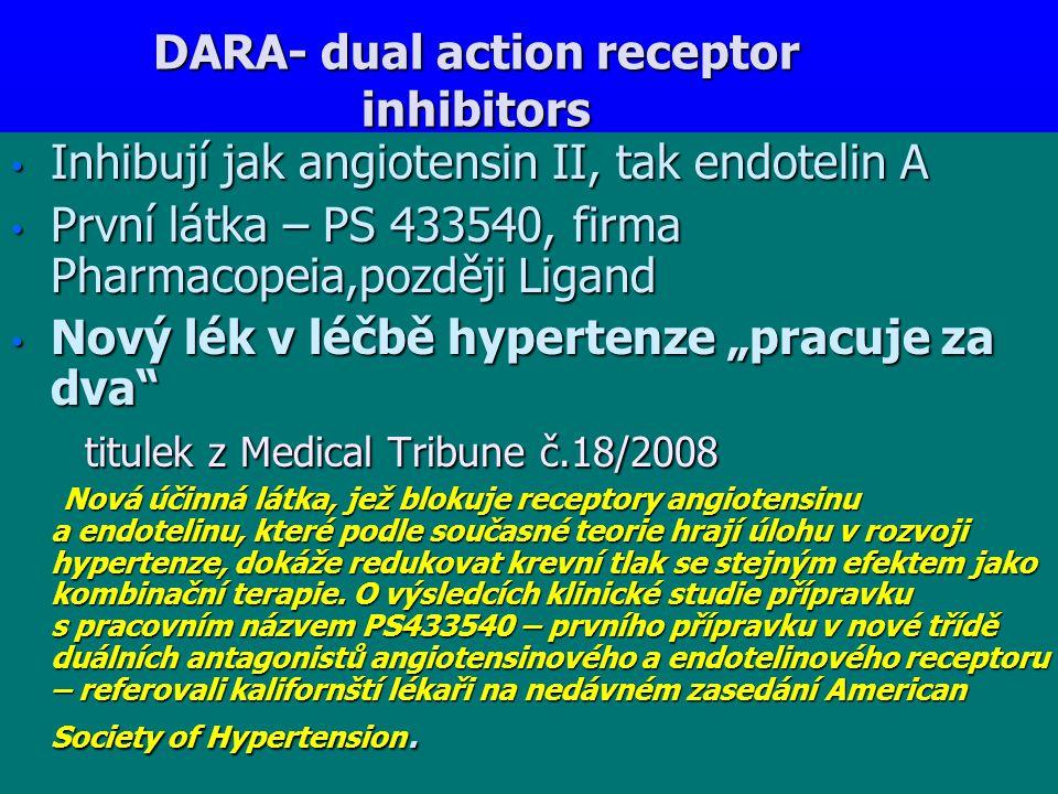 DARA- dual action receptor inhibitors