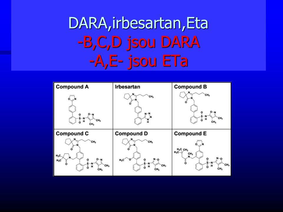 DARA,irbesartan,Eta -B,C,D jsou DARA -A,E- jsou ETa