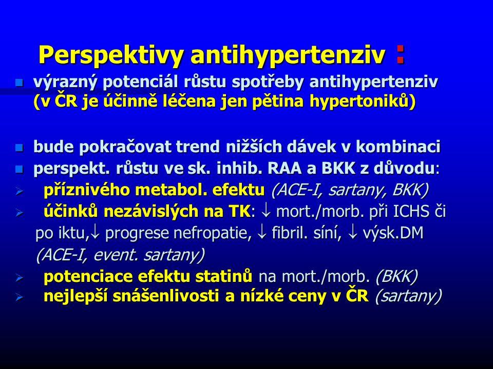 Perspektivy antihypertenziv :