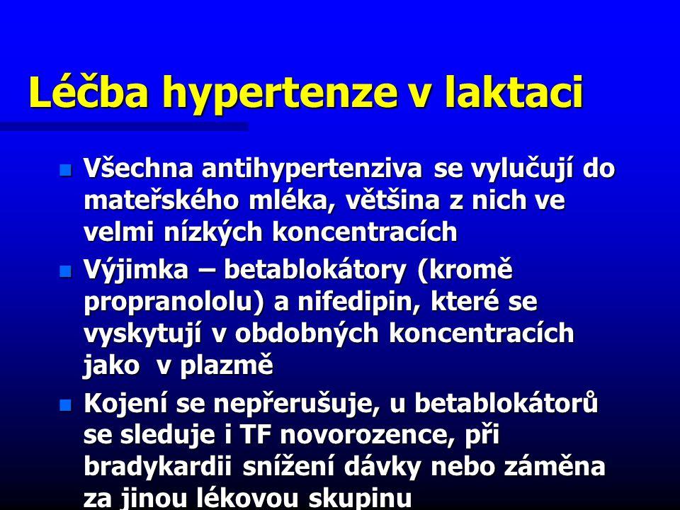 Léčba hypertenze v laktaci